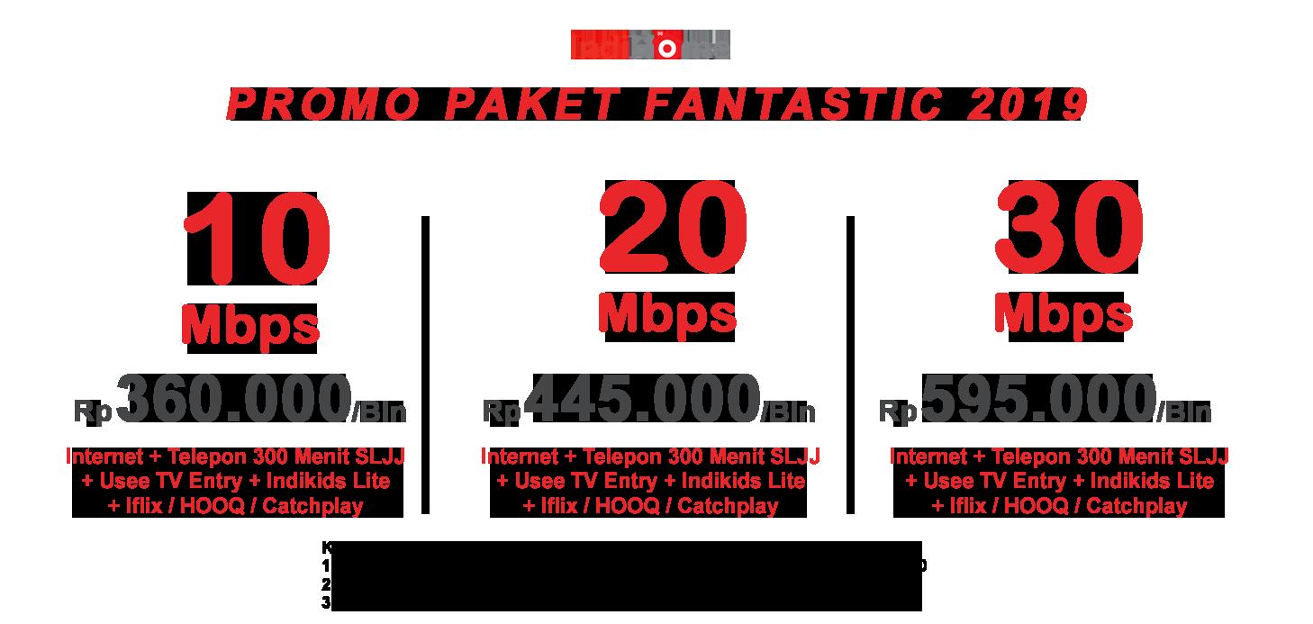 Indihome Paket Phoenix Png : Promo IndiHome Bandung ...